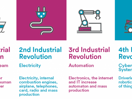 The Fourth Industrial Revolution and how we at IAG are responding.