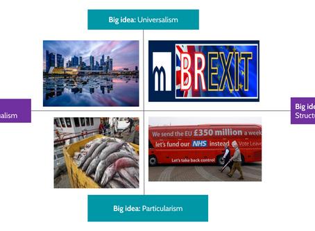 Curriculum intent: designing from the big ideas