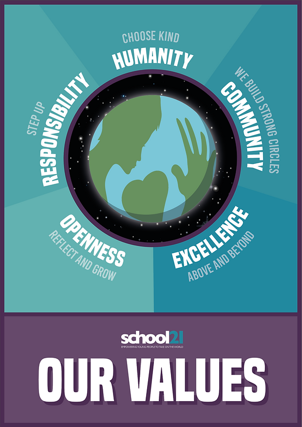 Our Values Poster 2018.png