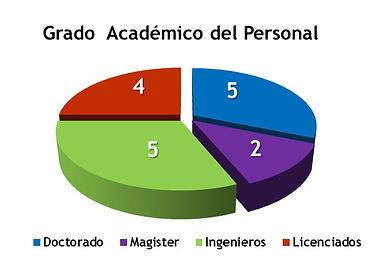 grado academico.jpg