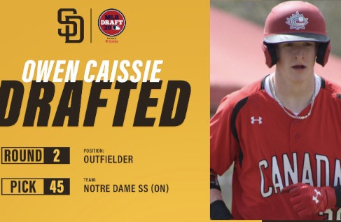 Owen Caissie Drafted: San Diego Padres