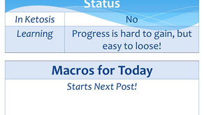 Day 0 of my 90 day keto journey – Tomorrows are so awesome! Wish they were Todays..