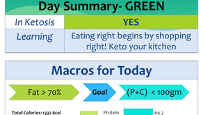 Day 6 of my 90 day keto journey – To eat right, shop right!