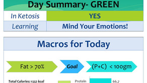 Day 7 of my 90 day keto journey – Mind Your Emotions!