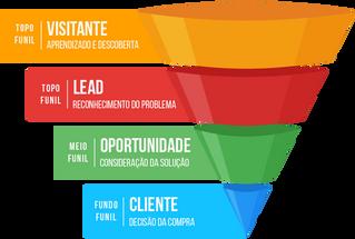 Marketing Digital - O Que Os Especialistas Não Contam.