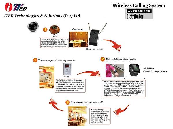 Waiter Call system Sri Lanka