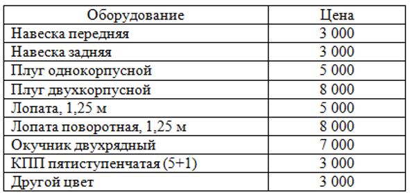 Доп_оборудование.png