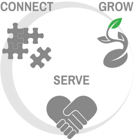 connect grow serve.png
