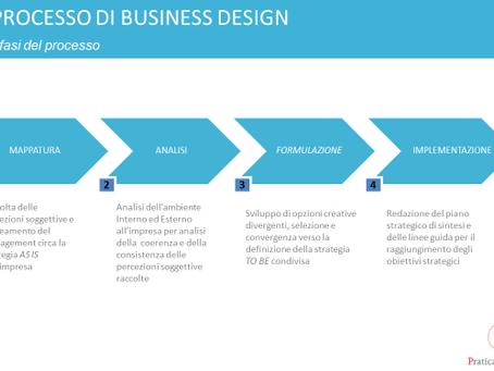 Il processo del Business Design: Applicazione del Design Thinking al mondo del Business