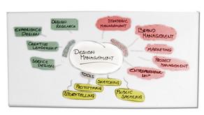 Il Design Management in azione