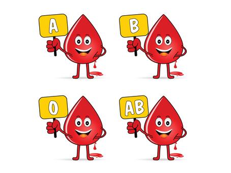 Spis riktig for din blodtype