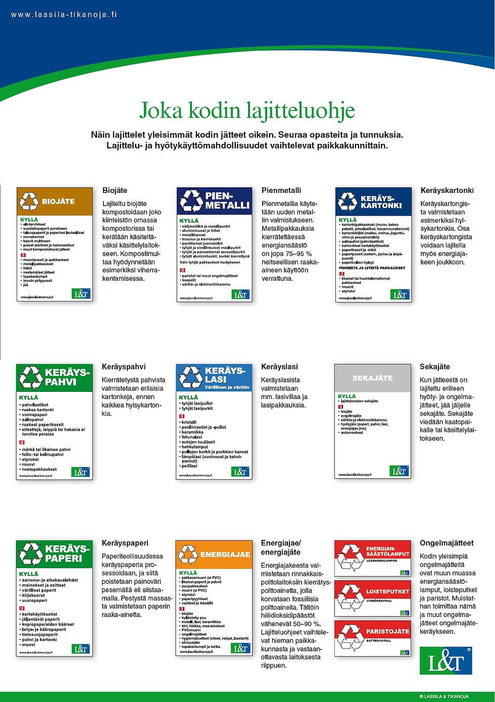Ongelmajäte Helsinki