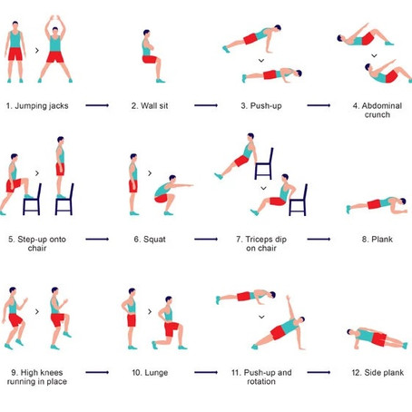 7-Minute Workout That WORKS?