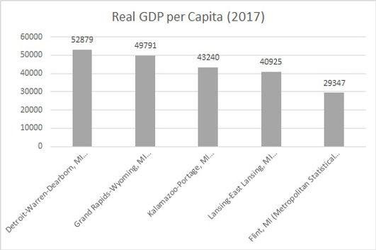 GDP 2017.jpg