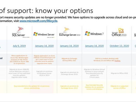 [ Microsoft News ] Don't wait Until it's too late