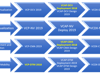 New Upgrade paths of VMware