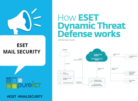 Advances in ESET ransomware protection