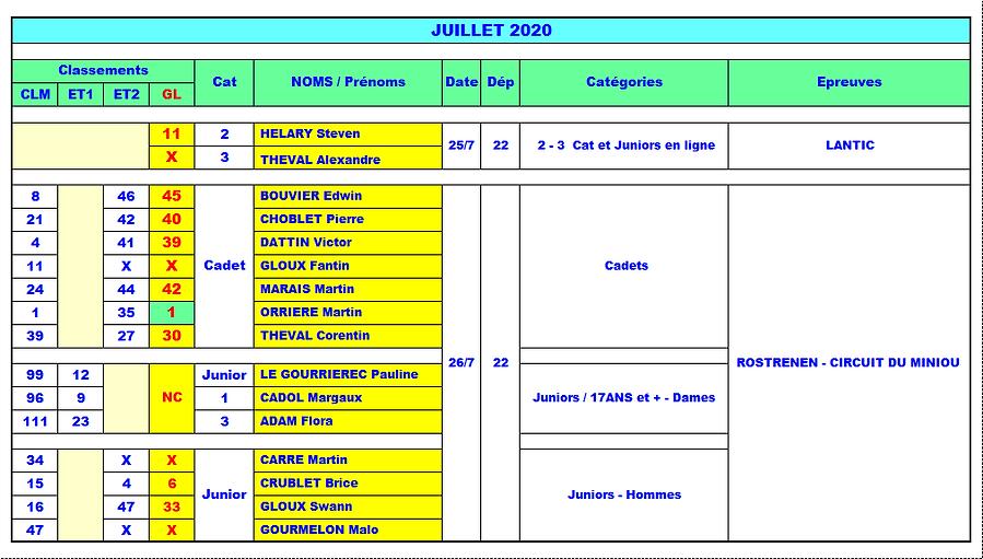 25-26-7-2020 RJ.png