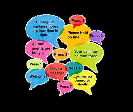 IVR Voice messages