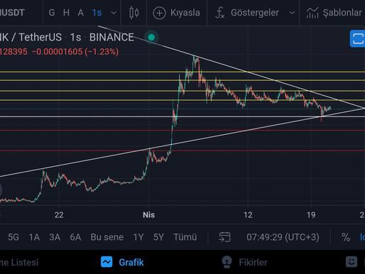 WIN/USD Analiz    21.04.2021