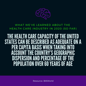 "America's Health Care System is ""Adequate"" When Compared to Other OECD Countries"