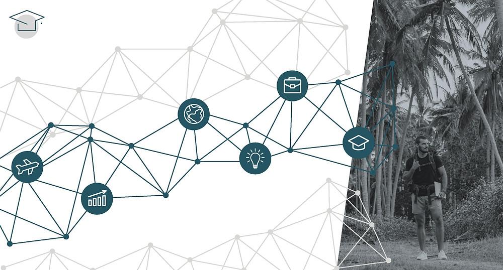 digitalisierung-studieren-reisen-paradies-onlinestudium