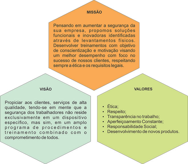 Missão, visão e valores..png