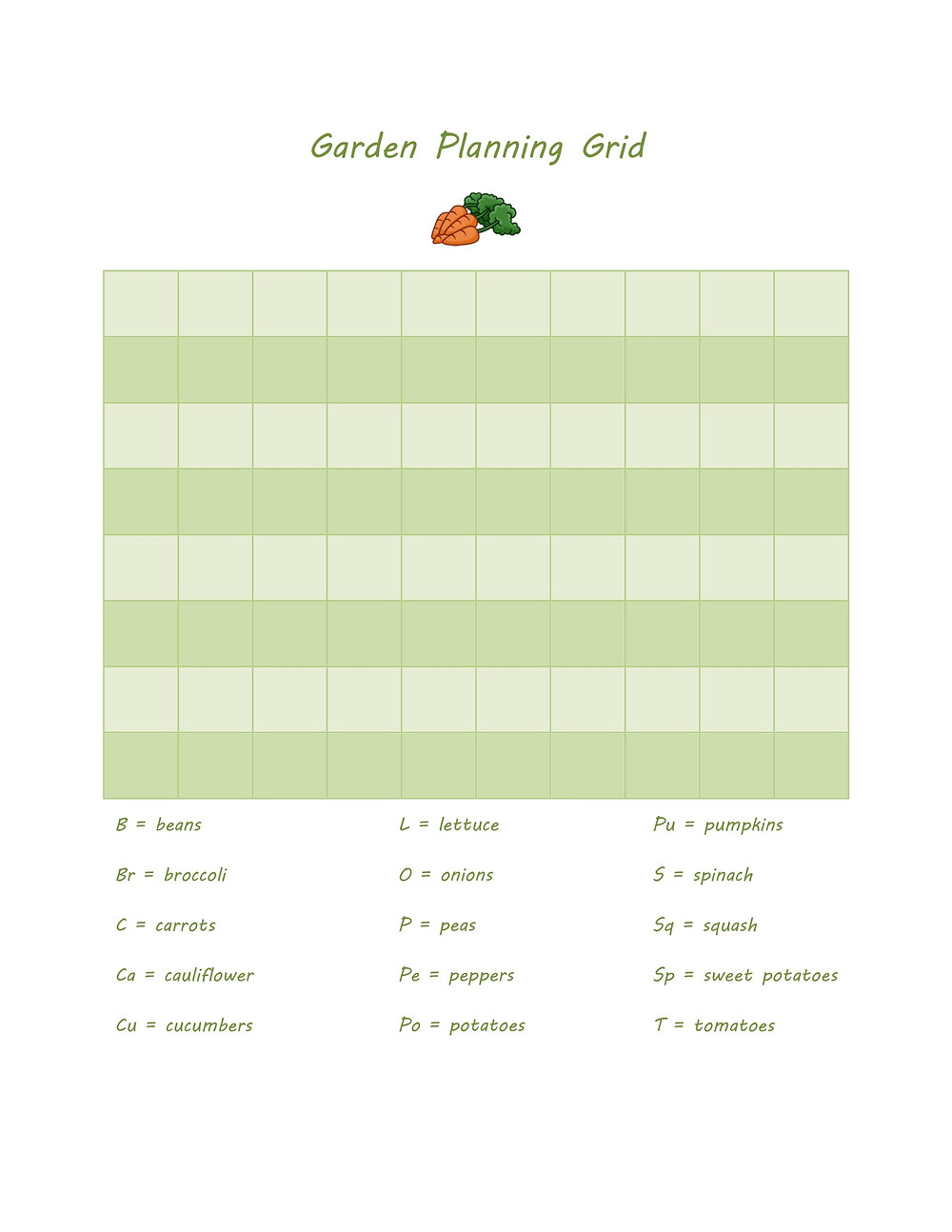 Garden planning grid