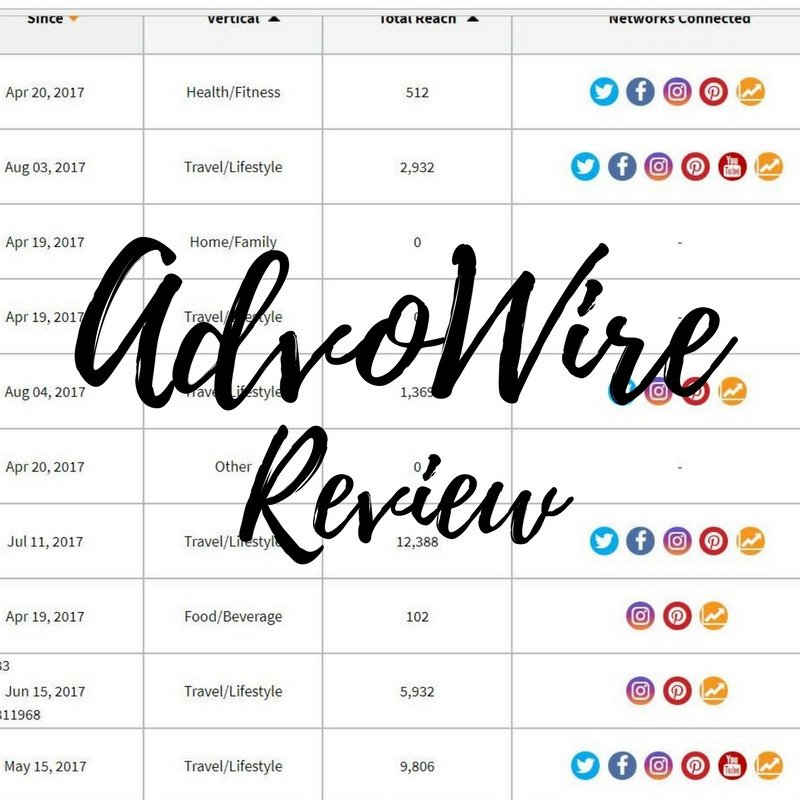 AdvoWire Review
