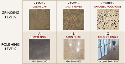 Concrete Grinding Polishing Levels.png