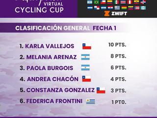 KARLA VALLEJOS LIDERA LA LADIES POWER VIRTUAL CYCLING CUP