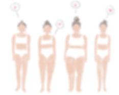 Körperformen.jpg