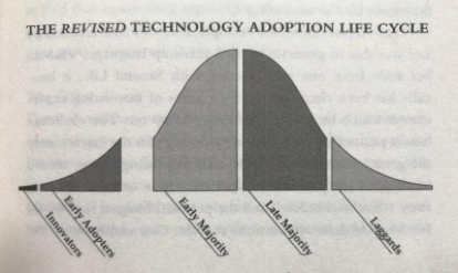 Book Review: Crossing The Chasm - Geoffrey A Moore <I read it so you don't have to>