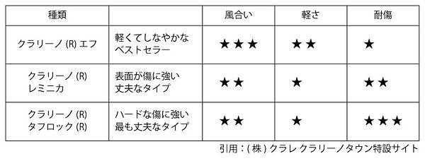 クラリーノ表2.jpg
