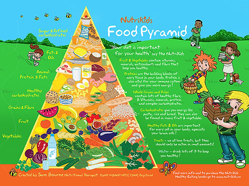 Healthier food pyramid for kids