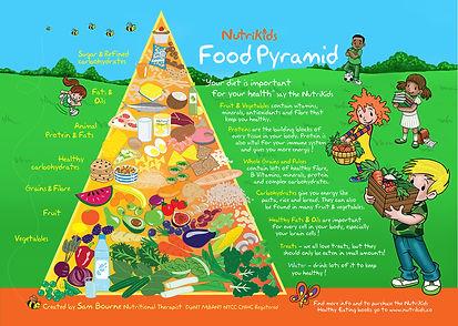 Food pyramid A1 A 72dpi.jpg