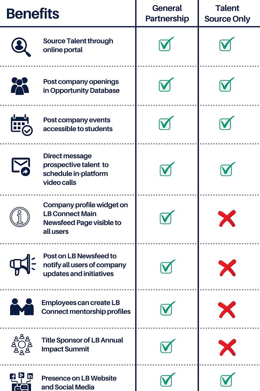 Partner Benefits.png