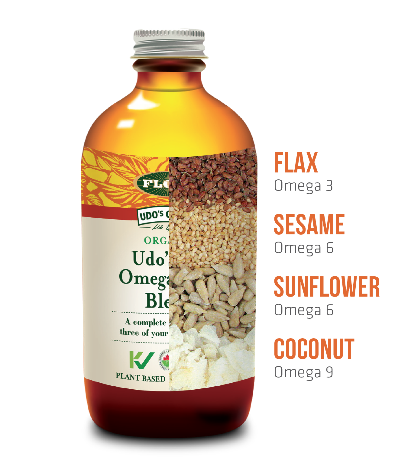 Udo's oil
