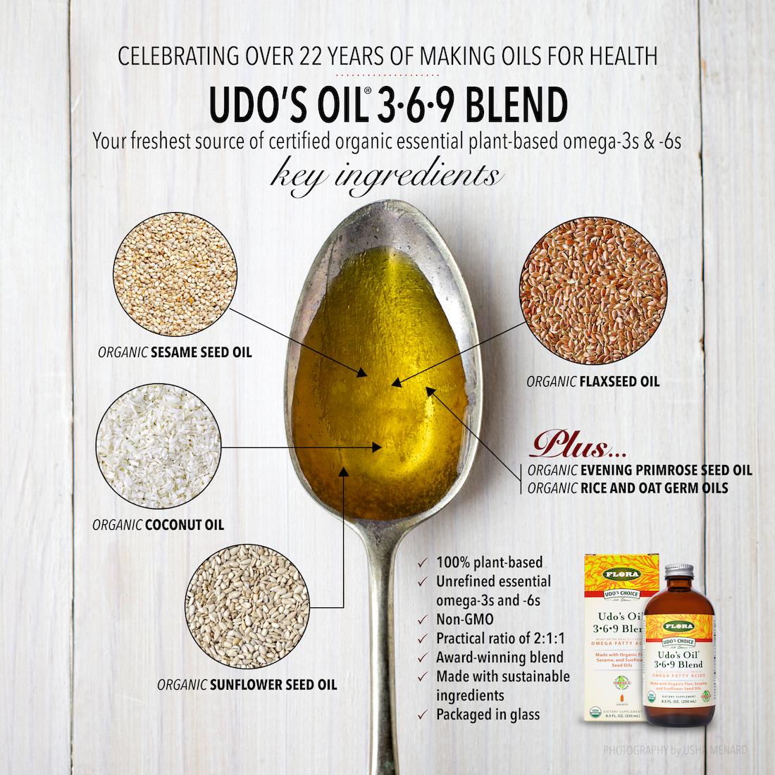 Udos-Oil®-3·6·9-Blend-Diagram-1