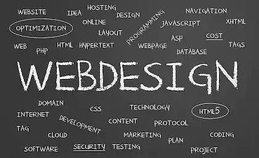An Infographic about various aspects of Web designing.