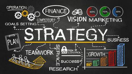 The image contains the words related to strategy like goals, vision, plan, teamwork, research, etc
