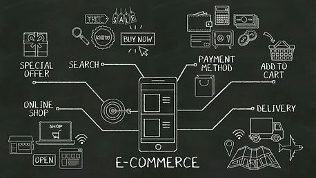An Infographic about the various process and aspects that come across E-commerce.