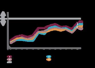 Construção civil registra leve recuperação no primeiro mês de 2017