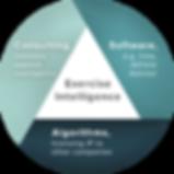 SVEXA product circle.png