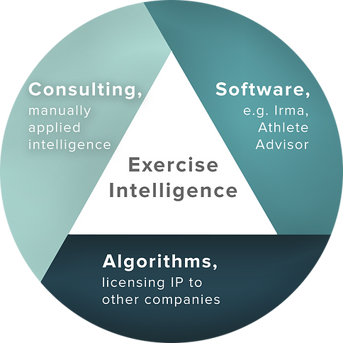 Svexa's services include consulting, software, and algorithm licensing