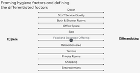 Creating Mental Models / Customer Experience