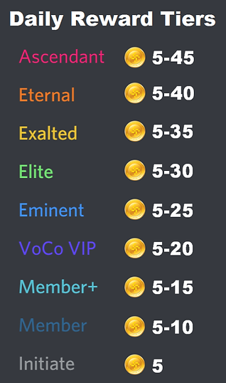 reward_tiers.png