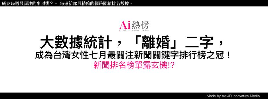 大數據統計,「離婚」二字,成為台灣女性七月最關注新聞關鍵字排行榜之冠!