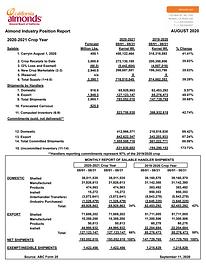 August 2020 Crop Report.PNG