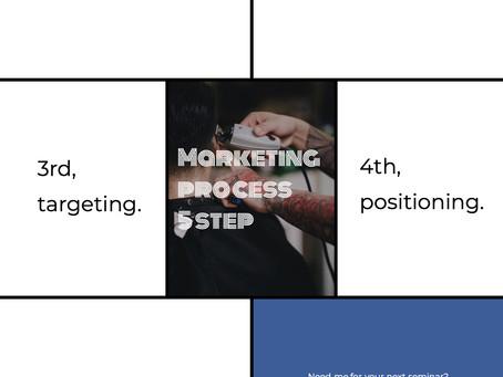 第1章 1節 2項 一点集中〜零細理髪店の五つの戦略〜 マーケティングの準備 「市場調査」
